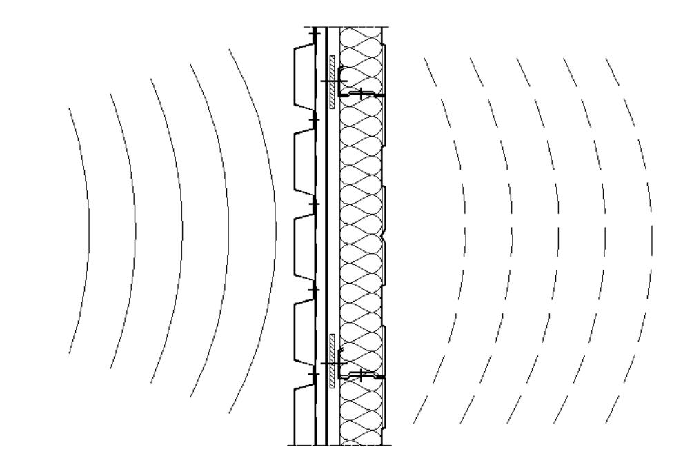 Schallhaube-aufbau-illustration